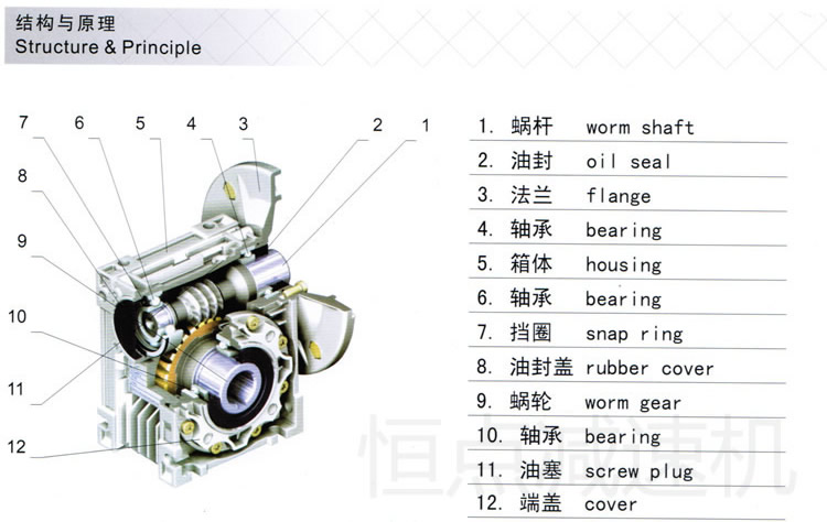 nmrv系列减速机内部结构图