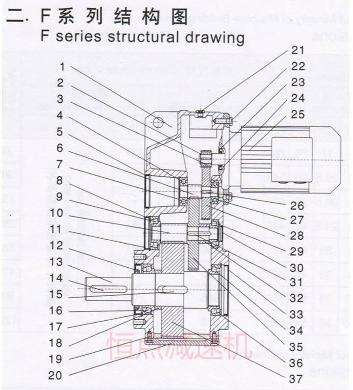 f系列减速机内部结构图