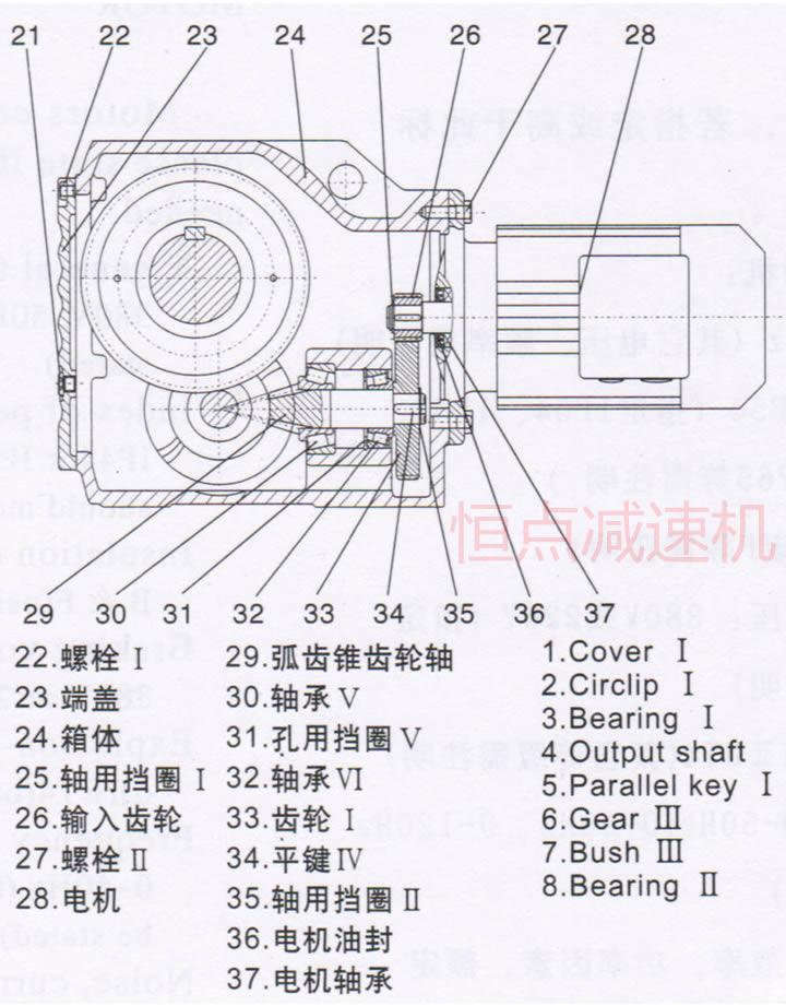 k系列减速机内部结构图