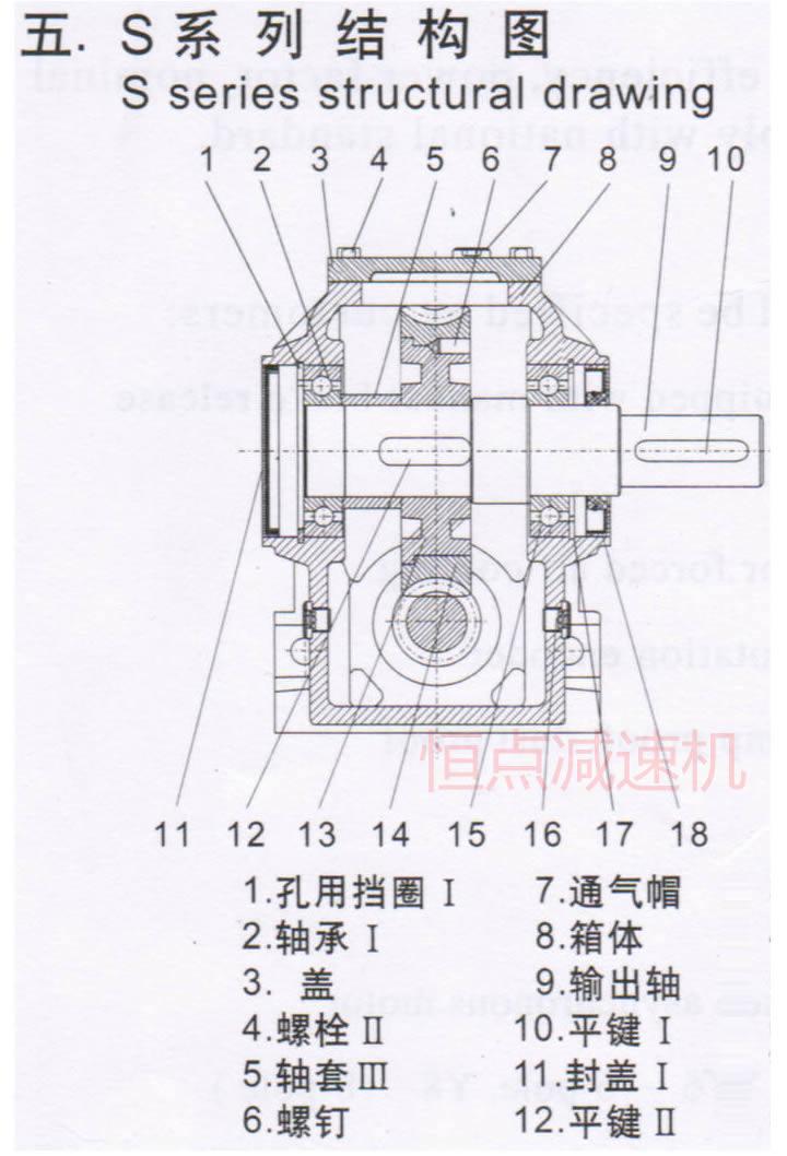 s系列减速机内部结构图
