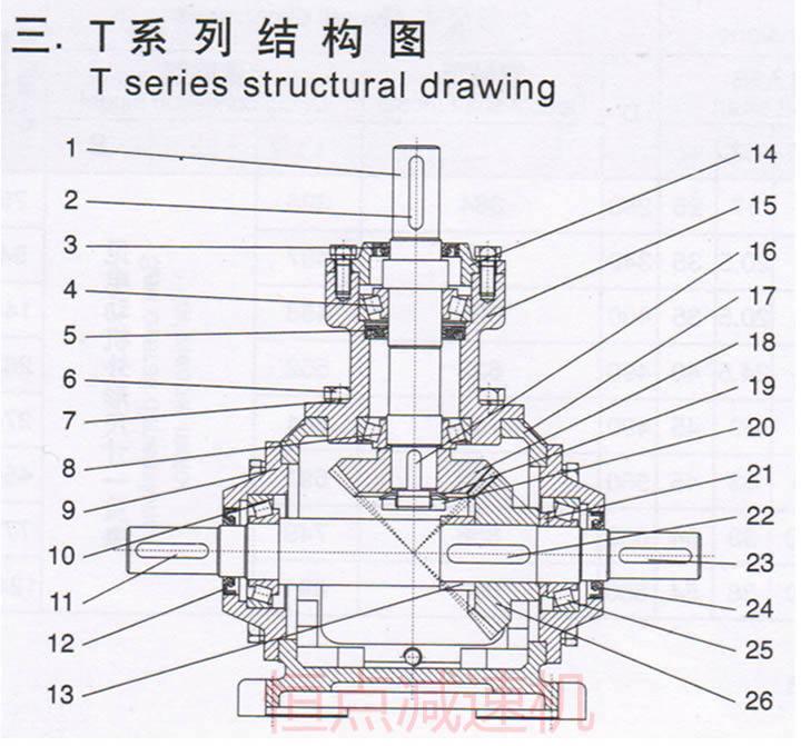 t系列转向箱内部结构图