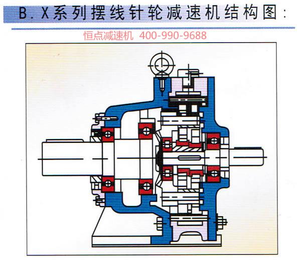 女囹b�x�_x,b系列摆线针轮减速机内部结构彩图